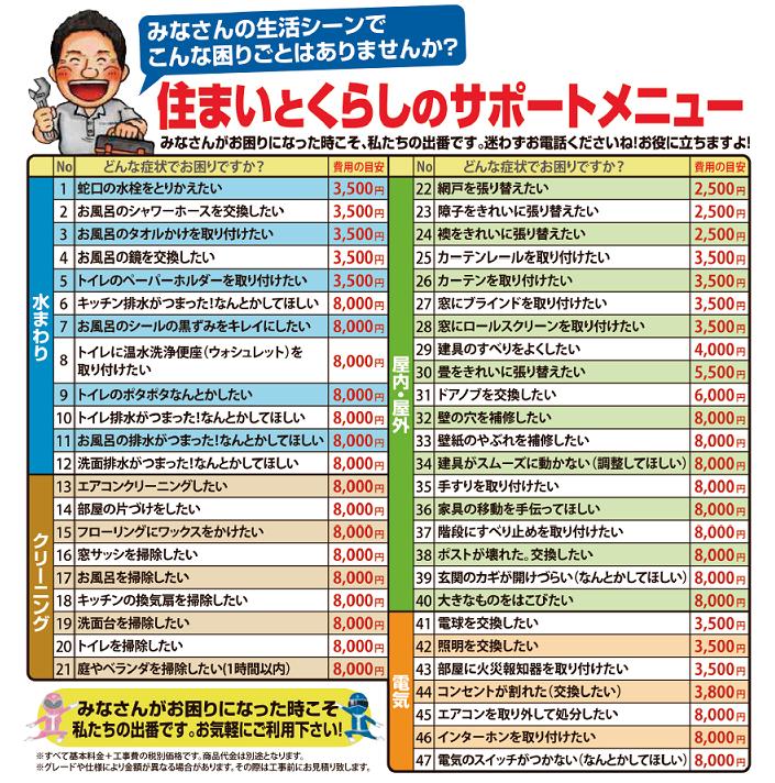 川崎市中原区の住まいとくらしのサポートメニューは 【らくらくLife】へ