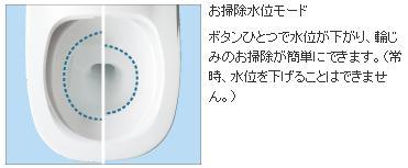 川崎市中原区の水まわりリフォームは 【らくらくLife】へ