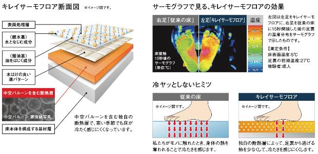 浴室交換 アライズ リフォーム東京
