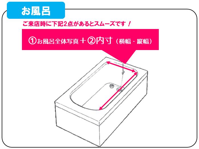 リフォーム東京 らくらくライフ