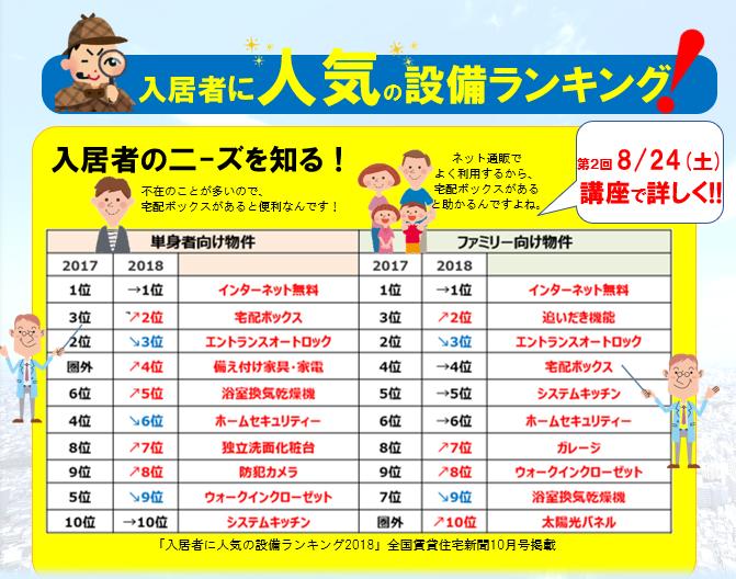 賃貸オーナーセミナー リフォーム東京株式会社
